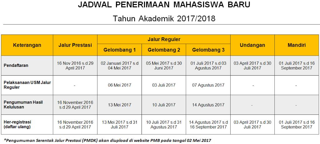 JADWAL-poltekpos.png