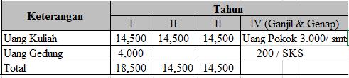 Biaya-2BKuliah-2BFEB-2BUMJ-2BKelas-2Bkaryawan.PNG