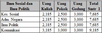 Biaya-2BKuliah-2BSOSPOL-2BUMJ.PNG