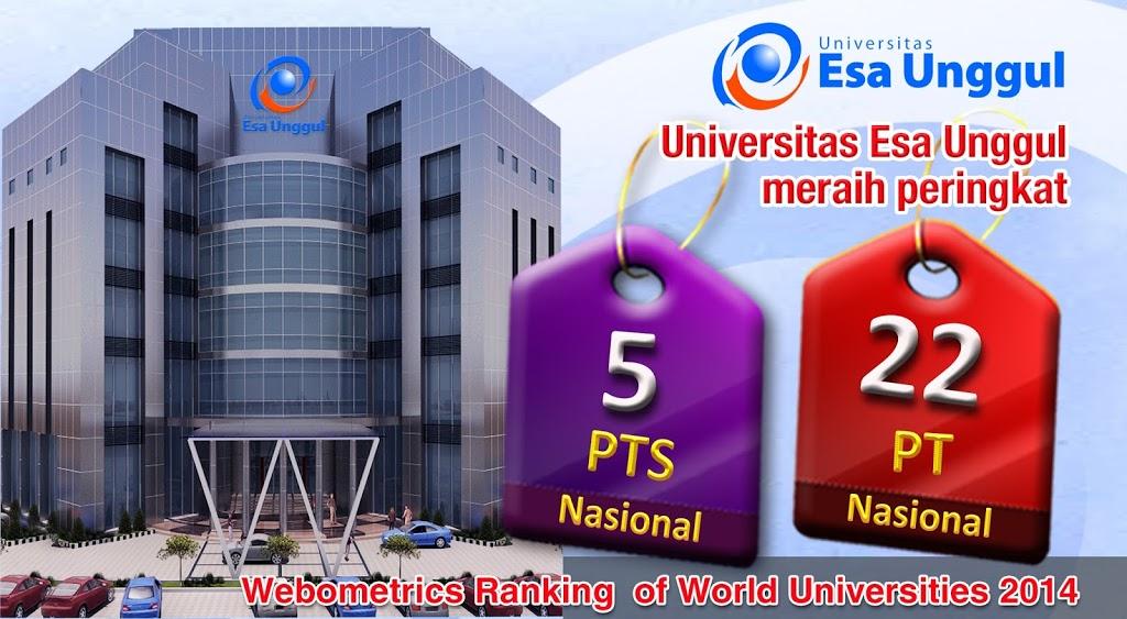 Universitas-Esa-Unggul.jpg